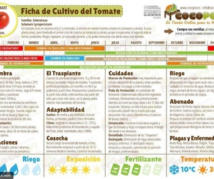 Fichas de Cultivo en Huerta