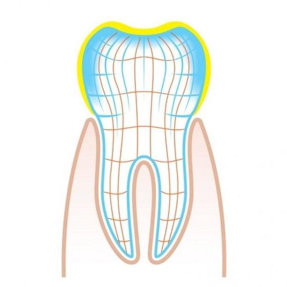 Prótesis dentales: Servicios de Clínica Dental Gregori Lloria