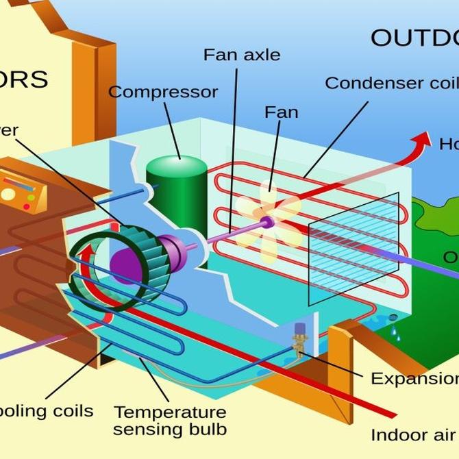 Así inventó Carrier el aire acondicionado