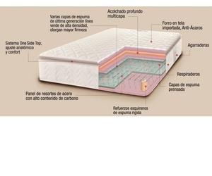 Colchón sastre