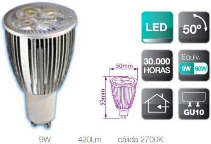 2001460: Nuestros productos de Sonovisión Parla