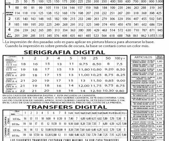 Tarifa impresión Textil: Catálogo de Arteser Serigrafía