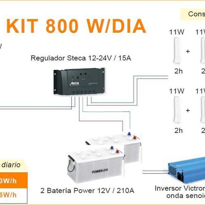 Z995 Kit solar fotovoltaico 800 W  : ESTUFAS DE PELLETS GRANADA de Ahorralia