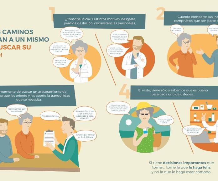 Venta de farmacia: Servicios de R&R Farma Consultores
