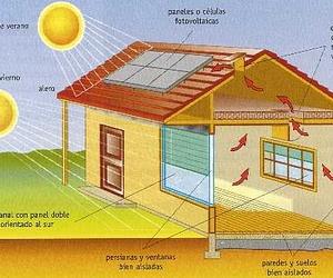 Energía solar en Ponferrada | Enerplasol, S.L.