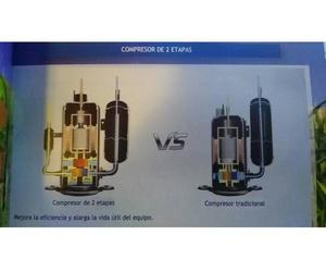 Compresores de 2 etapas