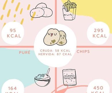 La patata en la dieta