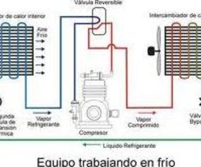 Aire Acondicionado: Catálogo de Froilán Grupos Electrógenos