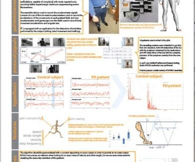 impresion de posters para congresos Barcelona- COPYSHOW