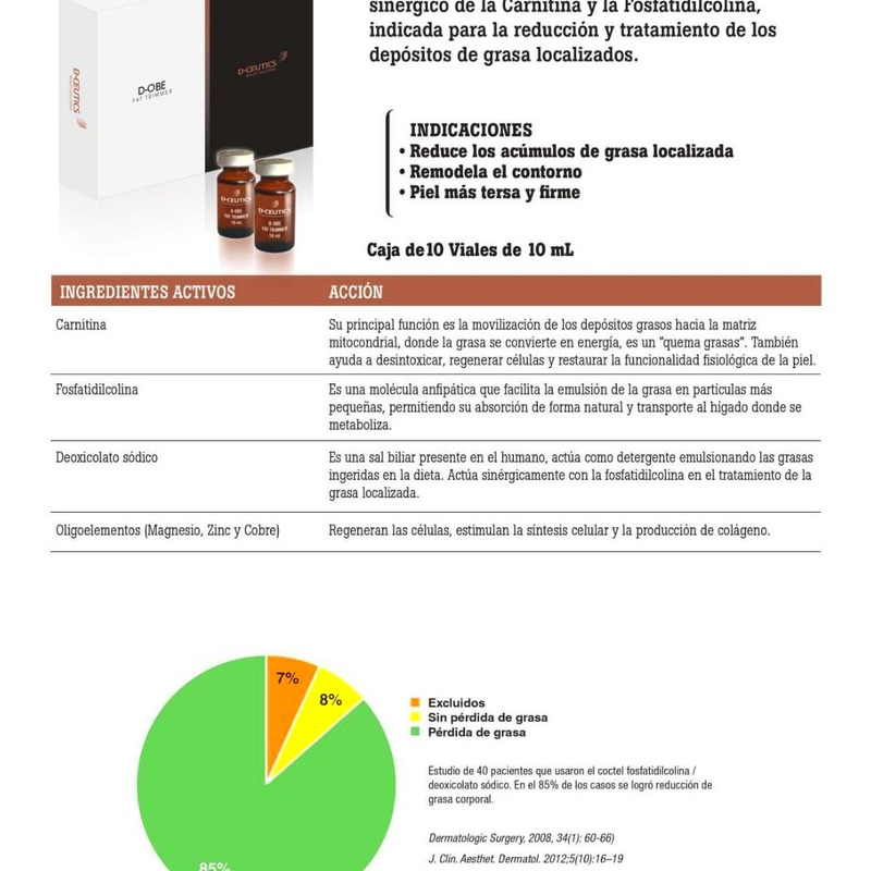 OFERTAS BLACK FRIDAY: Servicios de Estética de Medicina & Estética Glamour