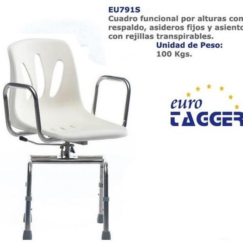 EU791S: Productos y servicios  de Euro Tagger