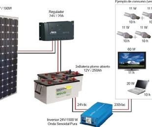 Z996 Kit solar fotovoltaico 1200 W