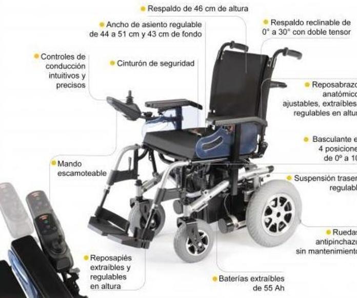 Silla de ruedas eléctrica R220 Gijón