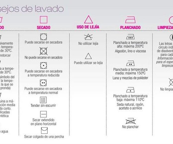 SIGNIFICADO ETIQUETAS DE LA ROPA: Servicios de Azulvalle