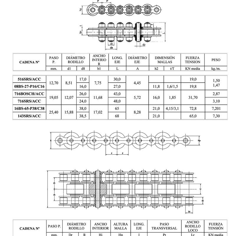 Cadenas transporte: Catálogo de Transcade