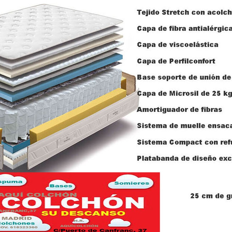 Composición del Colchón Smart.