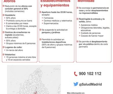 Nuevas medidas de protección ante el COVID-19 en las zonas afectadas de la Comunidad de Madrid