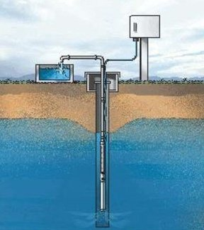 Hacemos Trabajos con agua Garantizada