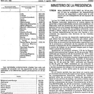 Adecuación al Real Decreto 1215/97