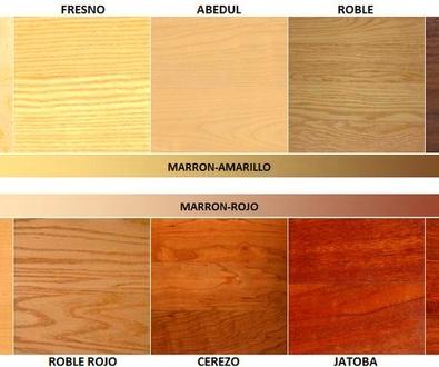 Te mostramos algunos tipos de madera y sus caracteristicas