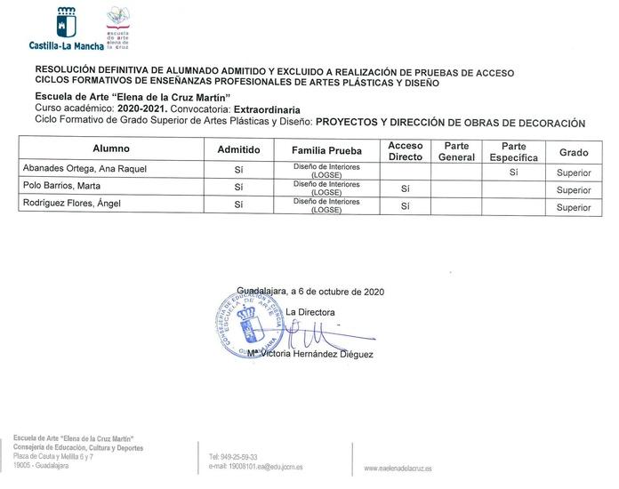 RESOLUCIÓN DEFINITIVA DE ALUMNADO EN P.D.D.: Servicios e información de Escuela de Arte Elena de la Cruz