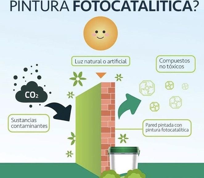 FOTOCATALITICA