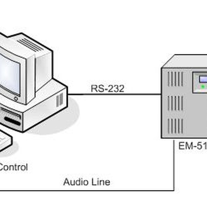 Gestión y Control de Unidades de Transmisor: Productos de Invelco