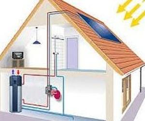 ACS. Energia Solar Tèrmica o Aerotèrmia