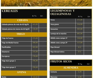 Lonja & Informe mundial de mercados 12.04.18