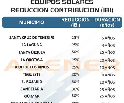 """REDUCCIONES  """" IBI """" ENERGÍA SOLAR POR POBLACIONES EN TENERIFE"""