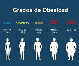 Empezar con pérdida de peso