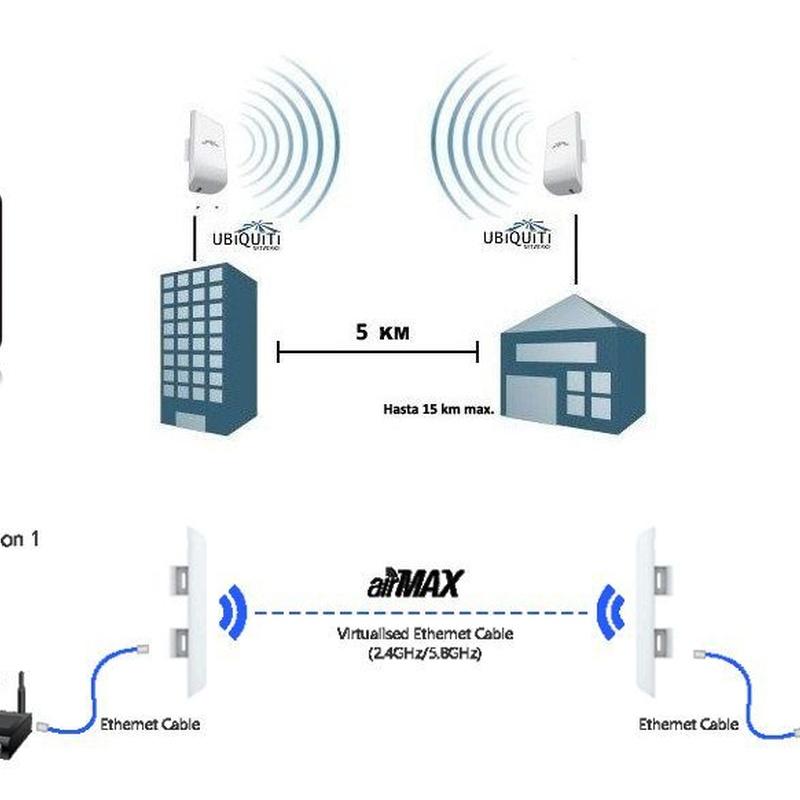 Mantenimiento de instalaciones informáticas: Servicios de Upi Campos