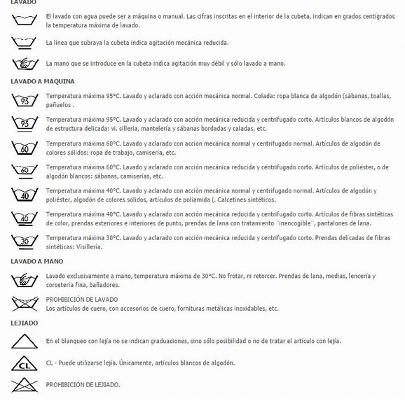 Cómo interpretar la simbología de los tejidos: