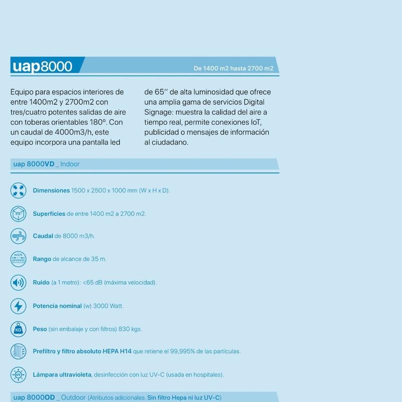 UAP 8000:  de Globalair