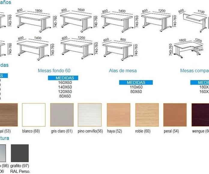 3-Mesa de oficina o despacho económica.forma rectangular .serie Krono: Catálogo de productos de Despatx