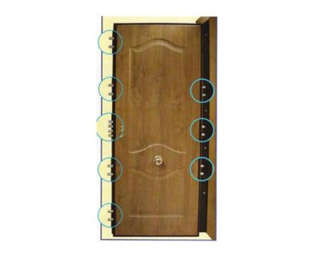 Las puertas más seguras para tu hogar
