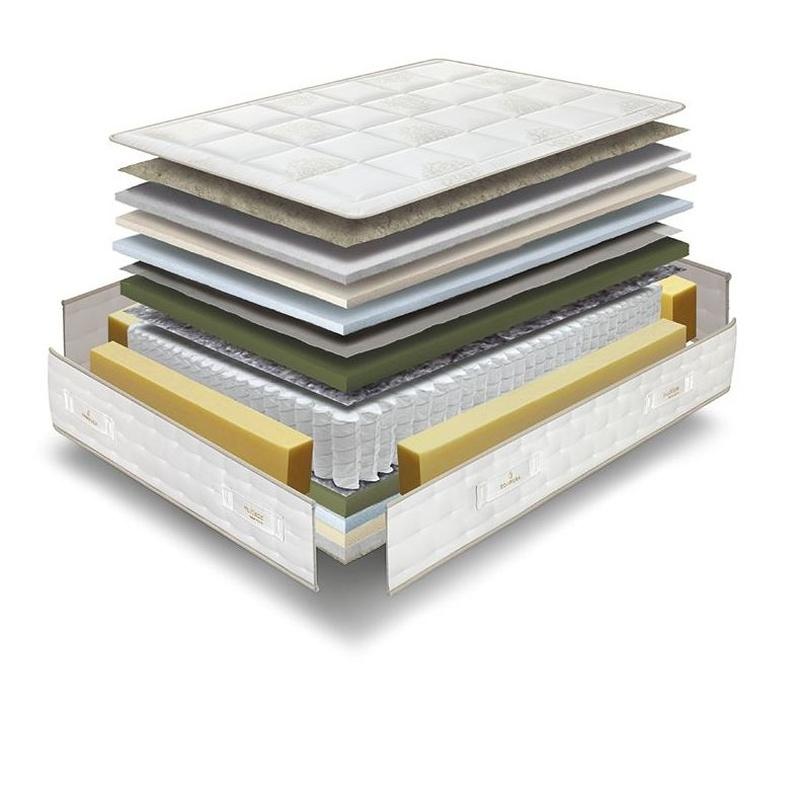 Desglose colchón modelo Suite v2