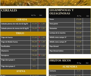 Lonja & Informe mundial de mercados 26.04.18