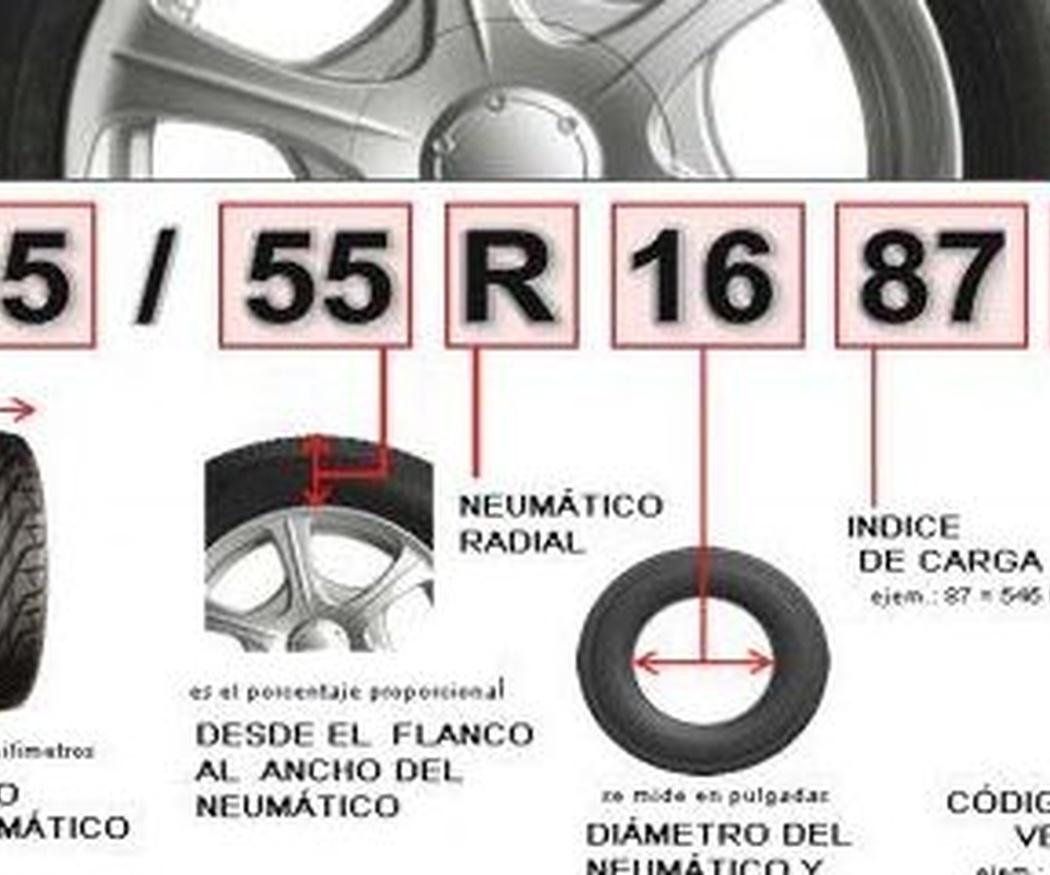 Donde leer la medida de nuestro neumático