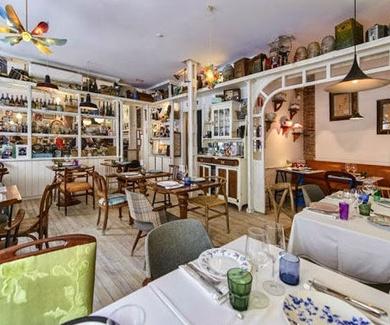 Restaurante Vinoteca en Leon