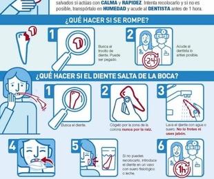 Salva tu diente