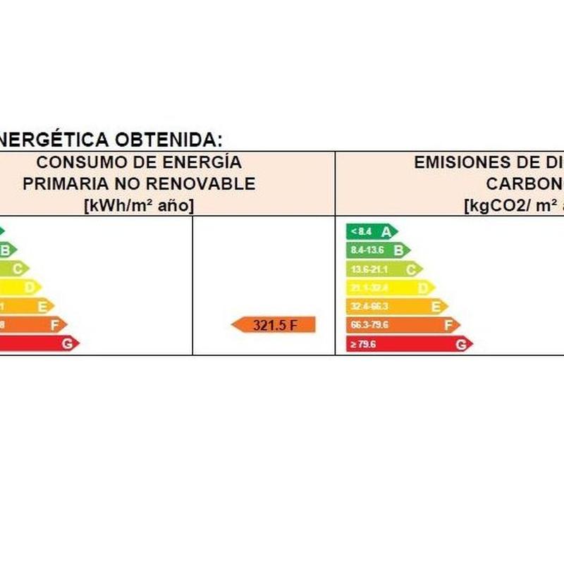 Pisos en venta 88.000€: Compra y alquiler de Servicasa Servicios Inmobiliarios