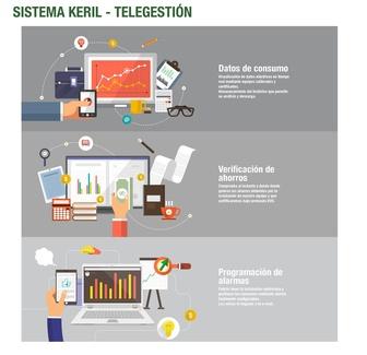 ¿Cómo funciona nuestro Sistema Keril?
