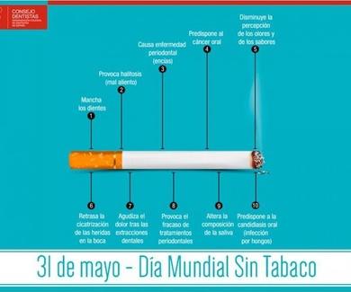 Efectos perjudiciales que el tabaco tiene en la salud de la boca