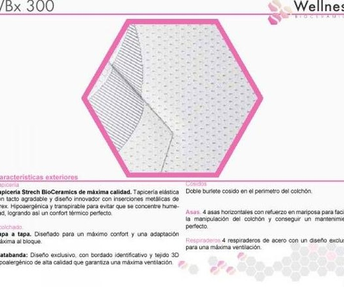 Detalle Tejido WBx 300 Flex