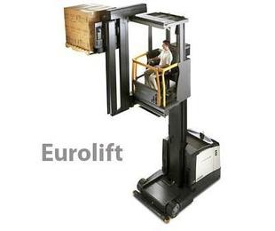Productos de la marca Eurolift, S.L.