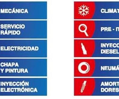 Reparación de coches Zaragoza