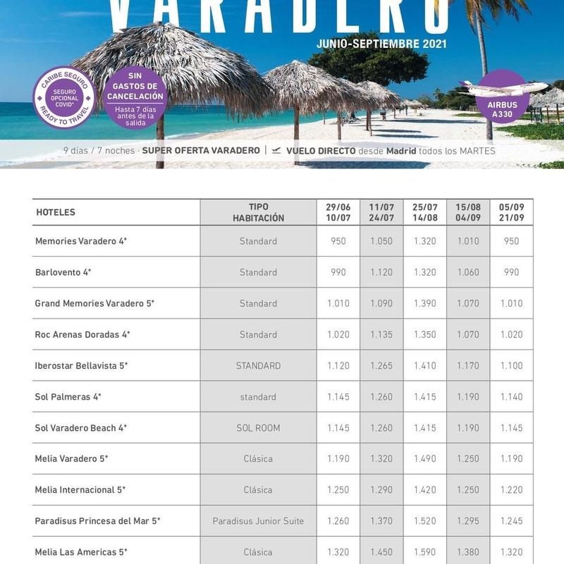 Caribe: Ofertas de Viajes Global Sur