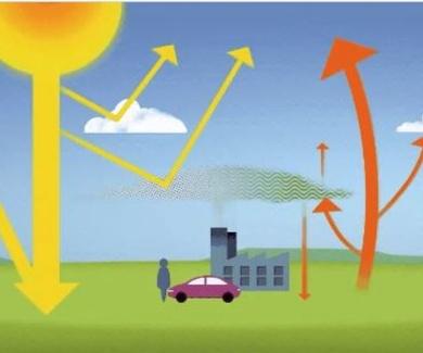 El clima de la Tierra, un equilibrio entre la energía del Sol y la irradiada por la tierra.