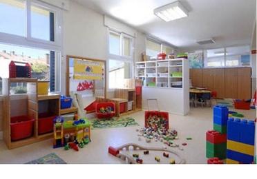 Organización del aula por áreas: grupos pequeños